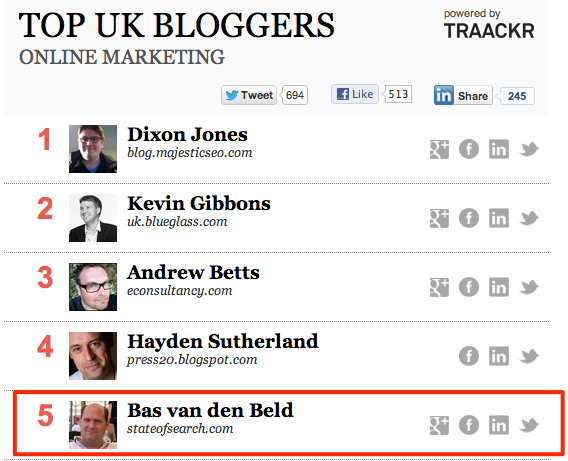 top-uk-bloggers-2